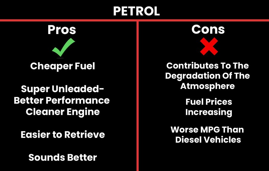 Future Motor Industry