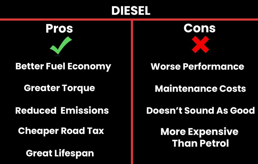 Why Choose Petrol (Unleaded)?