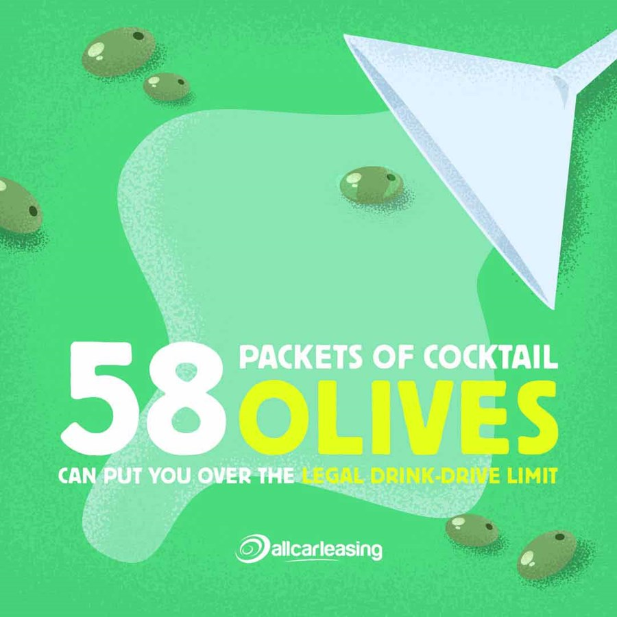 How many cocktail olives can I eat