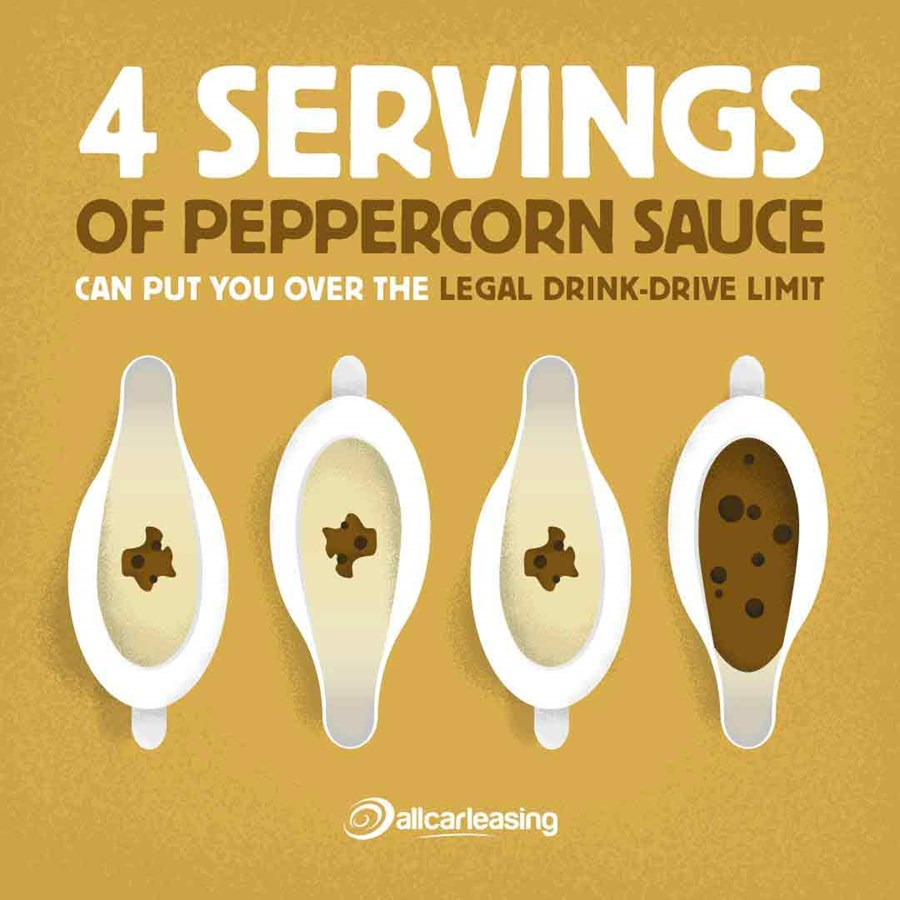 Does Peppercorn Sauce contain Alcohol