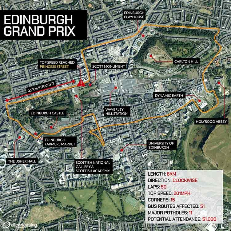 Edinburgh Grand Prix