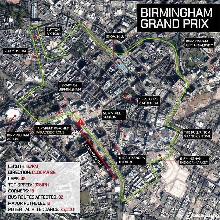Birmingham Grand Prix