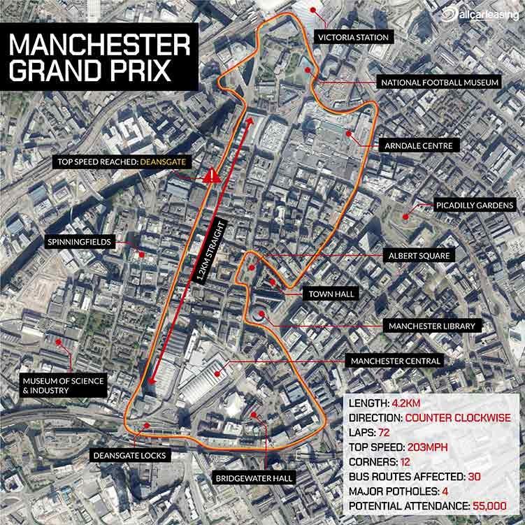 Manchester Grand Prix